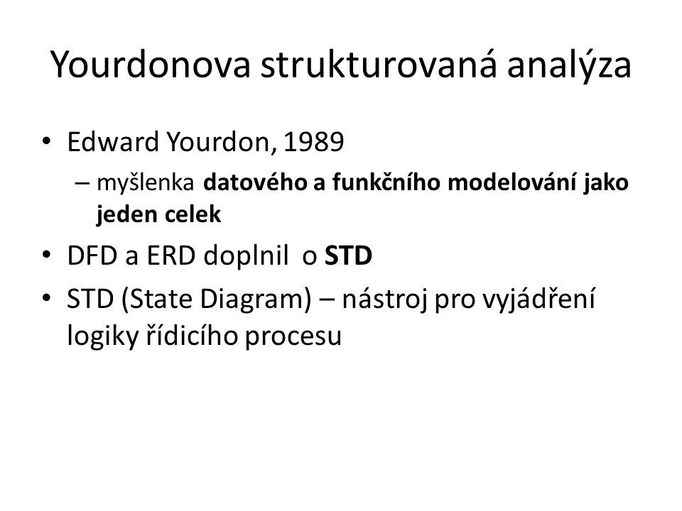Yourdonova strukturovaná analýza Edward Yourdon, 1989 – myšlenka datového a funkčního modelování jako jeden celek DFD a ERD doplnil o STD STD (State D