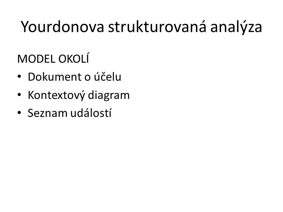 Yourdonova strukturovaná analýza MODEL OKOLÍ Dokument o účelu Kontextový diagram Seznam událostí
