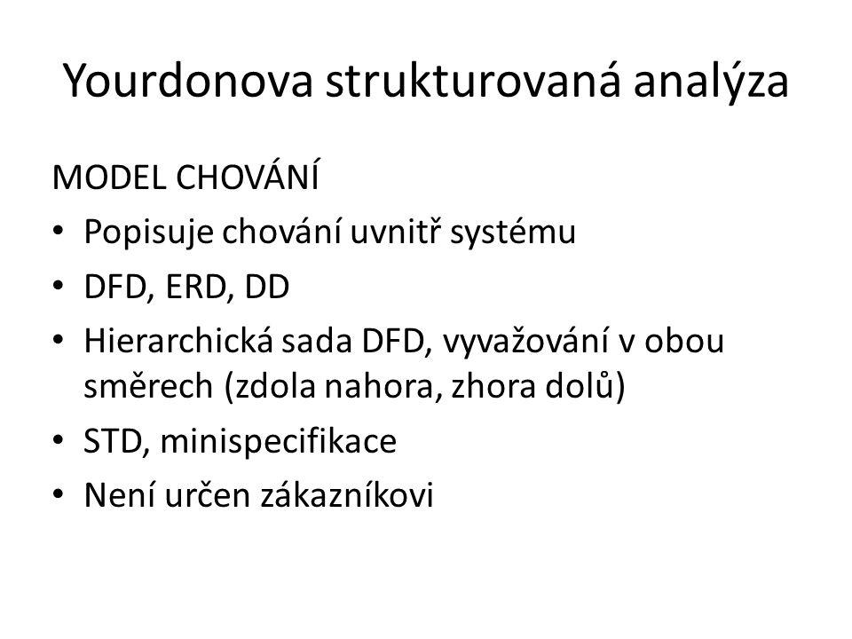 Yourdonova strukturovaná analýza MODEL CHOVÁNÍ Popisuje chování uvnitř systému DFD, ERD, DD Hierarchická sada DFD, vyvažování v obou směrech (zdola na