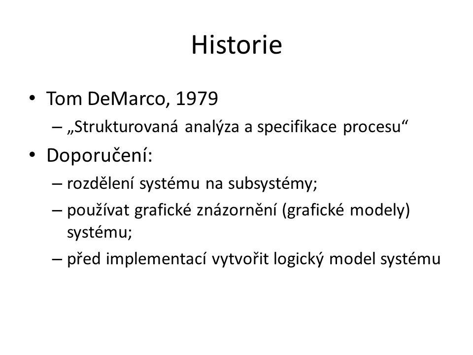 """Historie Tom DeMarco, 1979 – """"Strukturovaná analýza a specifikace procesu"""" Doporučení: – rozdělení systému na subsystémy; – používat grafické znázorně"""