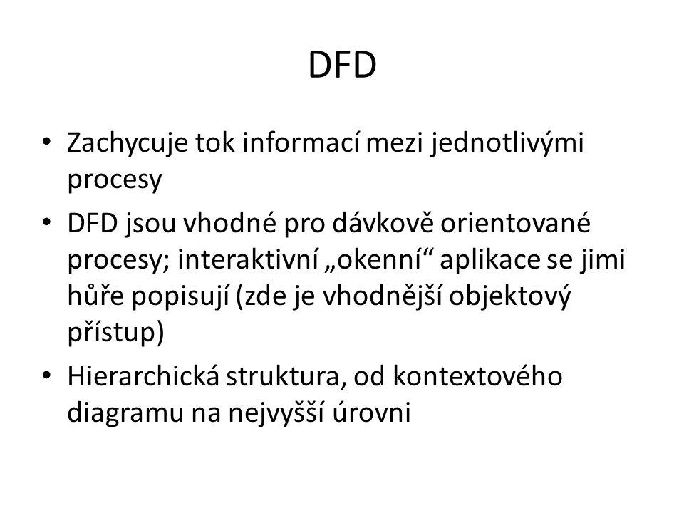 """DFD Zachycuje tok informací mezi jednotlivými procesy DFD jsou vhodné pro dávkově orientované procesy; interaktivní """"okenní"""" aplikace se jimi hůře pop"""