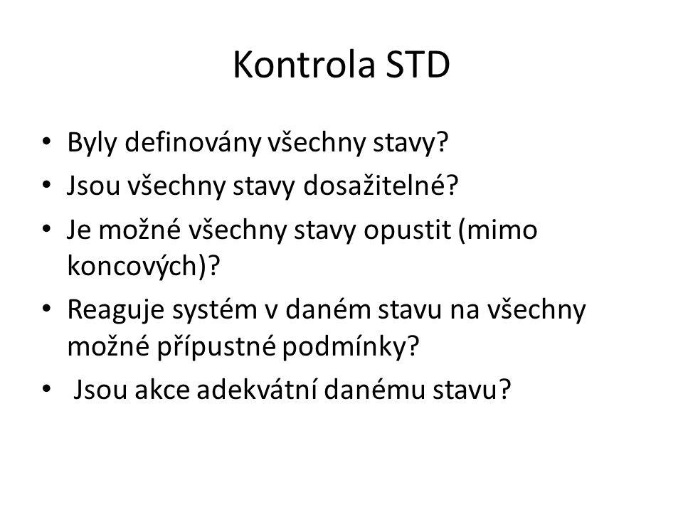 Kontrola STD Byly definovány všechny stavy? Jsou všechny stavy dosažitelné? Je možné všechny stavy opustit (mimo koncových)? Reaguje systém v daném st