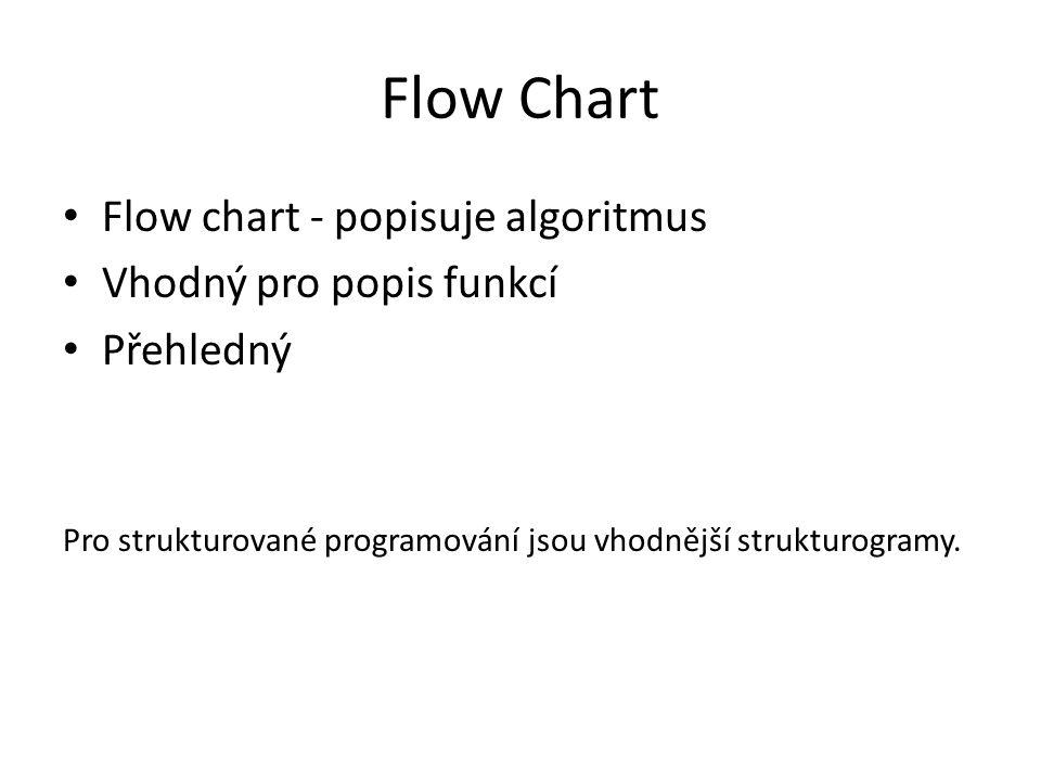 Flow Chart Flow chart - popisuje algoritmus Vhodný pro popis funkcí Přehledný Pro strukturované programování jsou vhodnější strukturogramy.