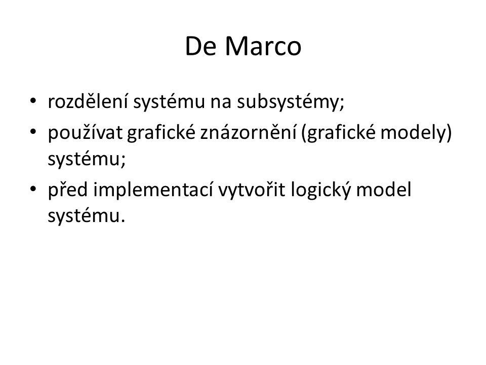 De Marco rozdělení systému na subsystémy; používat grafické znázornění (grafické modely) systému; před implementací vytvořit logický model systému.