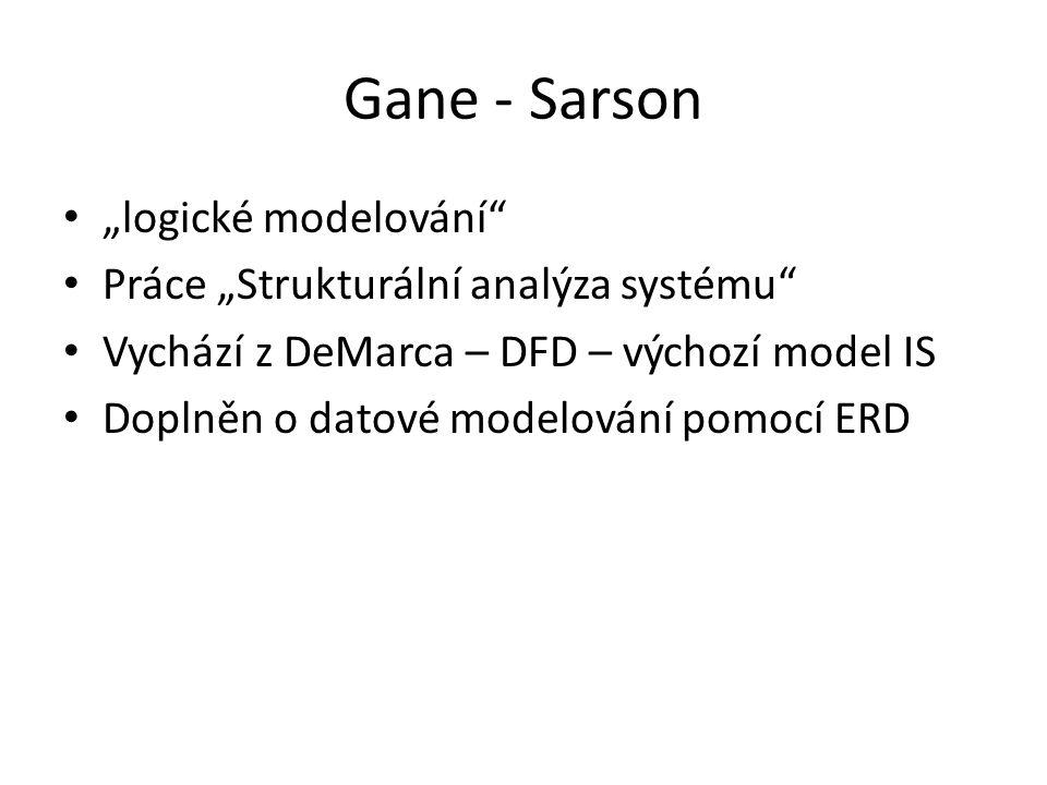 """Gane - Sarson """"logické modelování"""" Práce """"Strukturální analýza systému"""" Vychází z DeMarca – DFD – výchozí model IS Doplněn o datové modelování pomocí"""