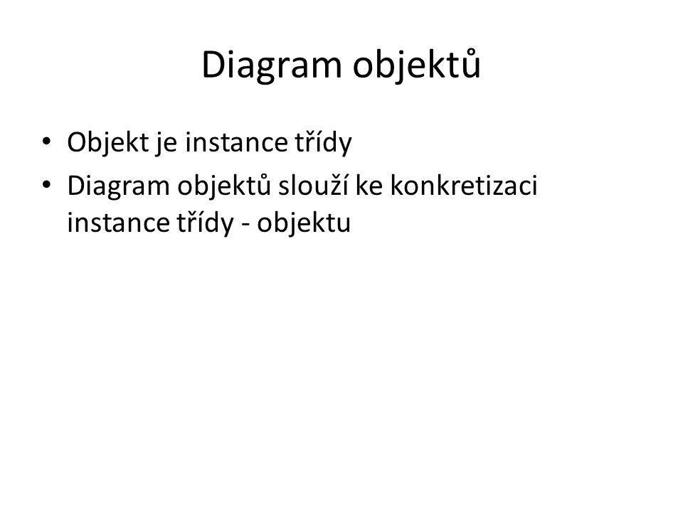 Diagram objektů Objekt je instance třídy Diagram objektů slouží ke konkretizaci instance třídy - objektu