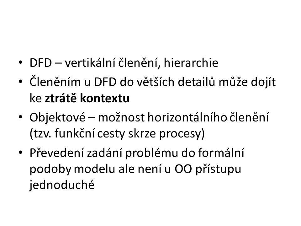 DFD – vertikální členění, hierarchie Členěním u DFD do větších detailů může dojít ke ztrátě kontextu Objektové – možnost horizontálního členění (tzv.