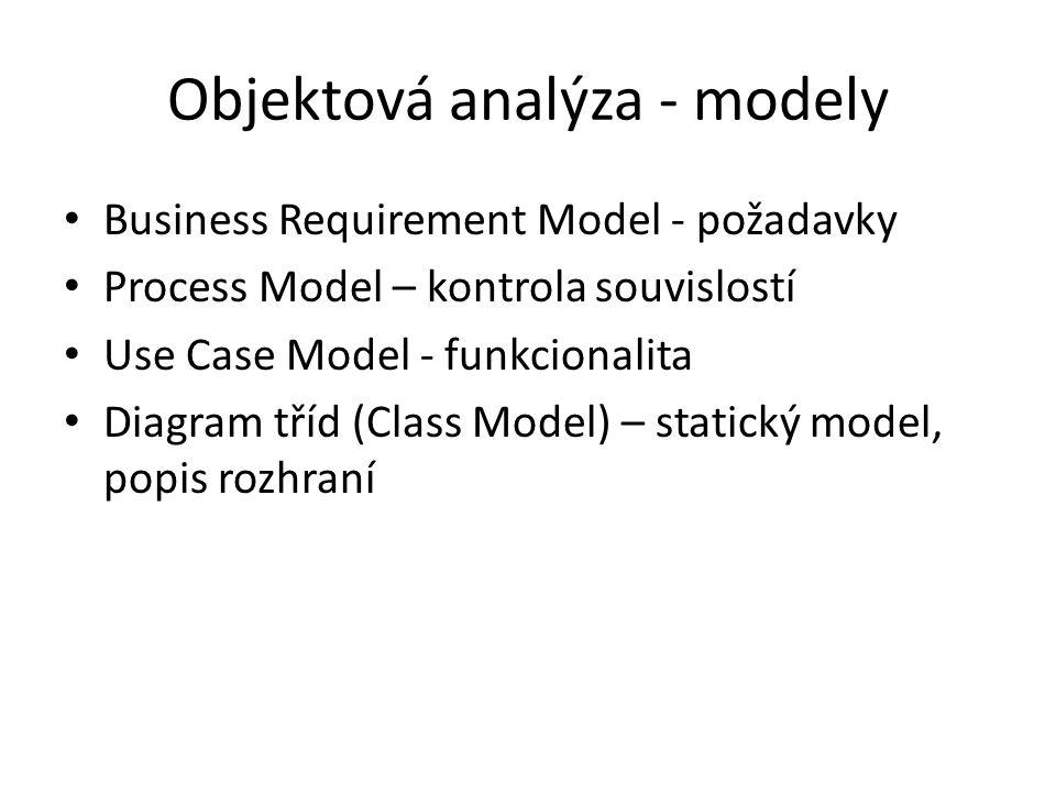 Objektová analýza - modely Business Requirement Model - požadavky Process Model – kontrola souvislostí Use Case Model - funkcionalita Diagram tříd (Cl
