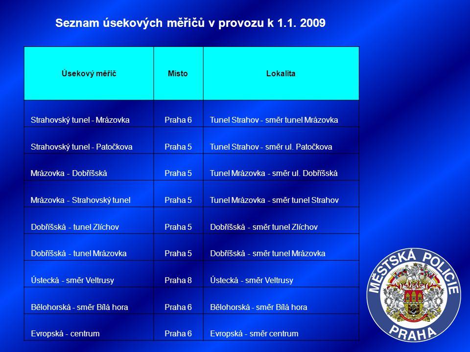 Seznam úsekových měřičů v provozu k 1.1. 2009 Úsekový měřičMístoLokalita Strahovský tunel - MrázovkaPraha 6 Tunel Strahov - směr tunel Mrázovka Straho