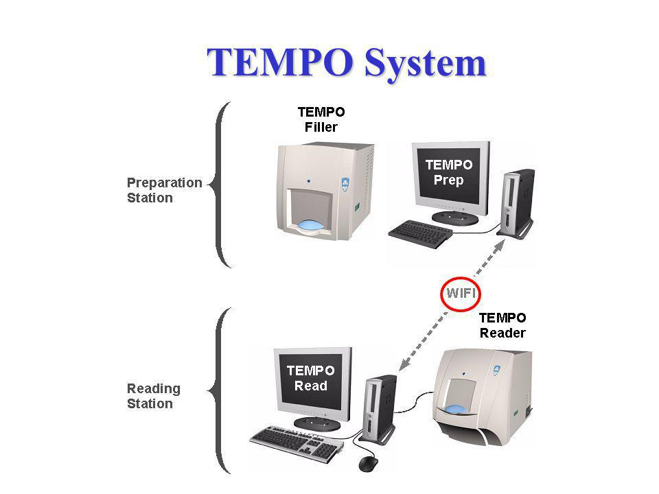 TEMPO System