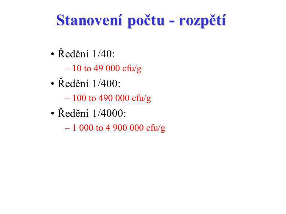 Stanovení počtu - rozpětí Ředění 1/40: –10 to 49 000 cfu/g Ředění 1/400: –100 to 490 000 cfu/g Ředění 1/4000: –1 000 to 4 900 000 cfu/g