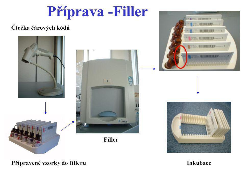 Příprava -Filler Inkubace Čtečka čárových kódů Připravené vzorky do filleru Filler
