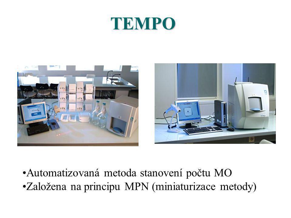 TEMPO Automatizovaná metoda stanovení počtu MO Založena na principu MPN (miniaturizace metody)