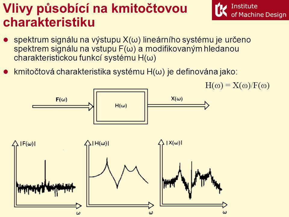 Vlivy působící na kmitočtovou charakteristiku spektrum signálu na výstupu X(ω) lineárního systému je určeno spektrem signálu na vstupu F(ω) a modifiko