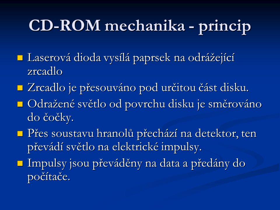 CD-ROM mechanika - princip Laserová dioda vysílá paprsek na odrážející zrcadlo Laserová dioda vysílá paprsek na odrážející zrcadlo Zrcadlo je přesouvá