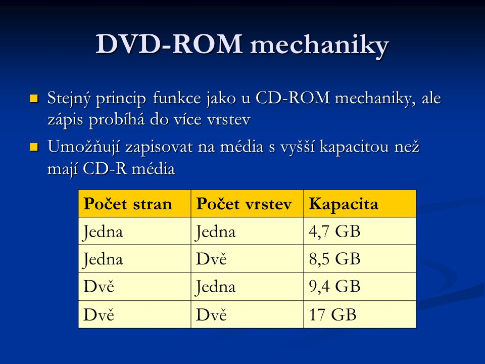 DVD-ROM mechaniky Stejný princip funkce jako u CD-ROM mechaniky, ale zápis probíhá do více vrstev Stejný princip funkce jako u CD-ROM mechaniky, ale z