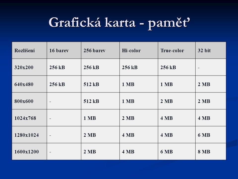 Grafická karta - paměť Rozlišení16 barev256 barevHi-colorTrue-color32 bit 320x200256 kB - 640x480256 kB512 kB1 MB 2 MB 800x600-512 kB1 MB2 MB 1024x768