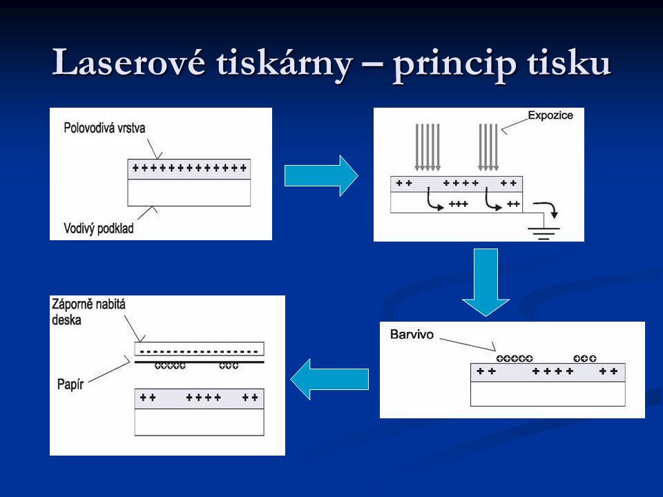 Laserové tiskárny – princip tisku