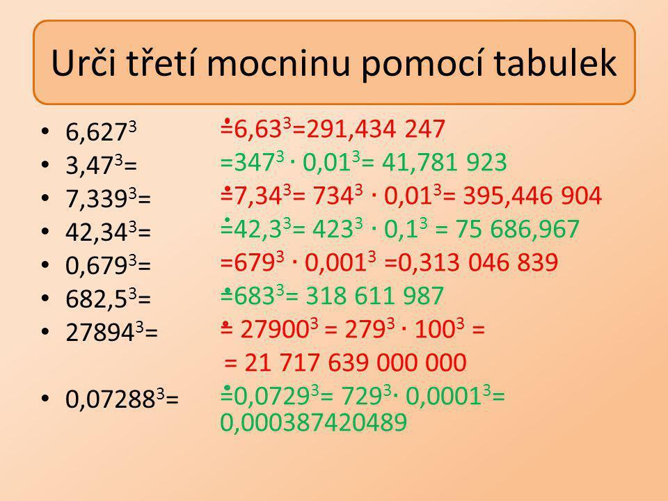 6,627 3 3,47 3 = 7,339 3 = 42,34 3 = 0,679 3 = 682,5 3 = 27894 3 = 0,07288 3 = Urči třetí mocninu pomocí tabulek