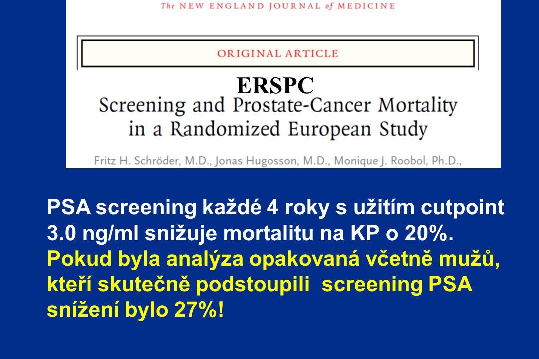 ERSPC PSA screening každé 4 roky s užitím cutpoint 3.0 ng/ml snižuje mortalitu na KP o 20%.