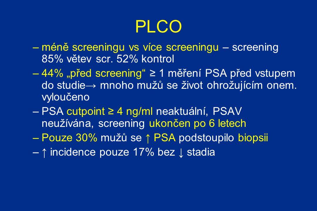 PLCO –méně screeningu vs více screeningu – screening 85% větev scr.