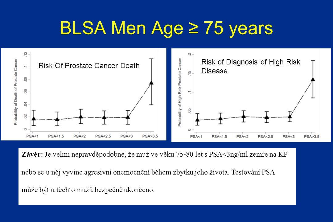Risk Of Prostate Cancer Death Risk of Diagnosis of High Risk Disease BLSA Men Age ≥ 75 years Závěr: Je velmi nepravděpodobné, že muž ve věku 75-80 let s PSA<3ng/ml zemře na KP nebo se u něj vyvine agresivní onemocnění během zbytku jeho života.