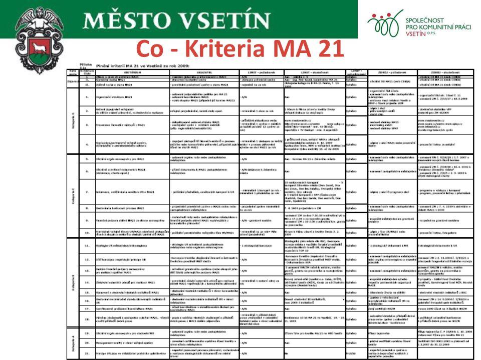 3.Ustanovení org.struktury 8.Databáze projektů UR 6.
