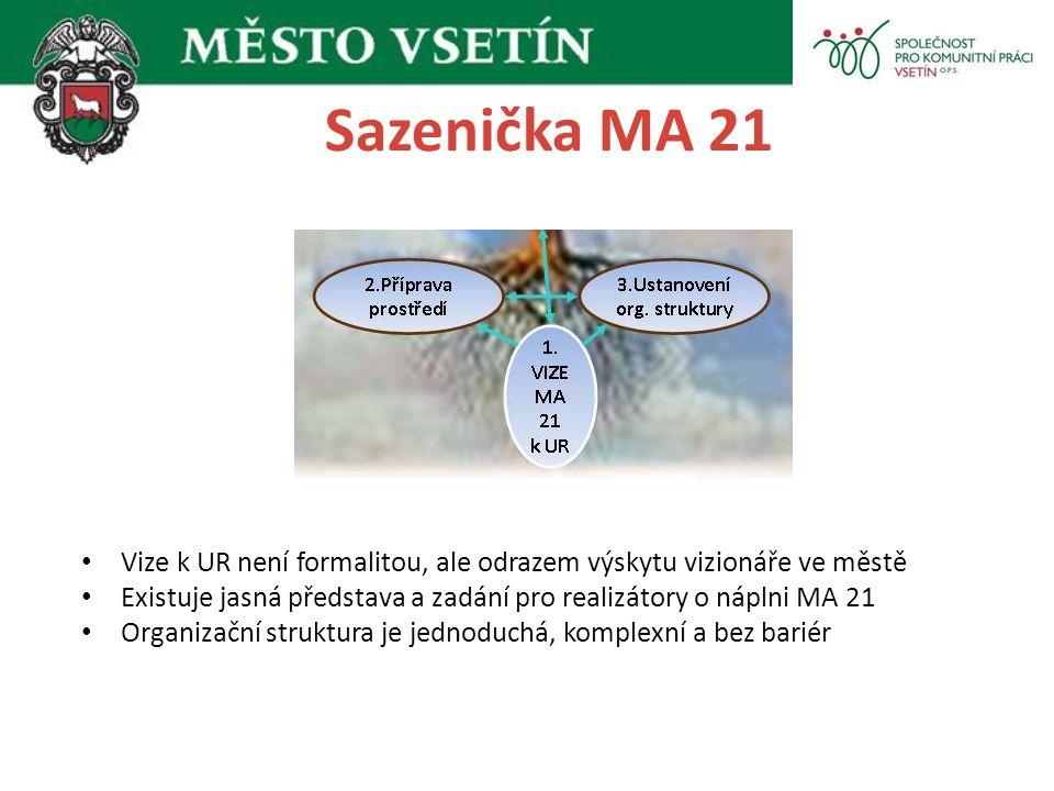 Sazenička MA 21 Vize k UR není formalitou, ale odrazem výskytu vizionáře ve městě Existuje jasná představa a zadání pro realizátory o náplni MA 21 Org