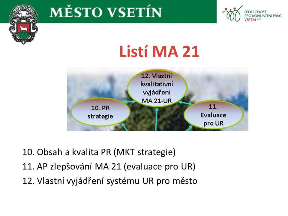 Listí MA 21 10. Obsah a kvalita PR (MKT strategie) 11. AP zlepšování MA 21 (evaluace pro UR) 12. Vlastní vyjádření systému UR pro město