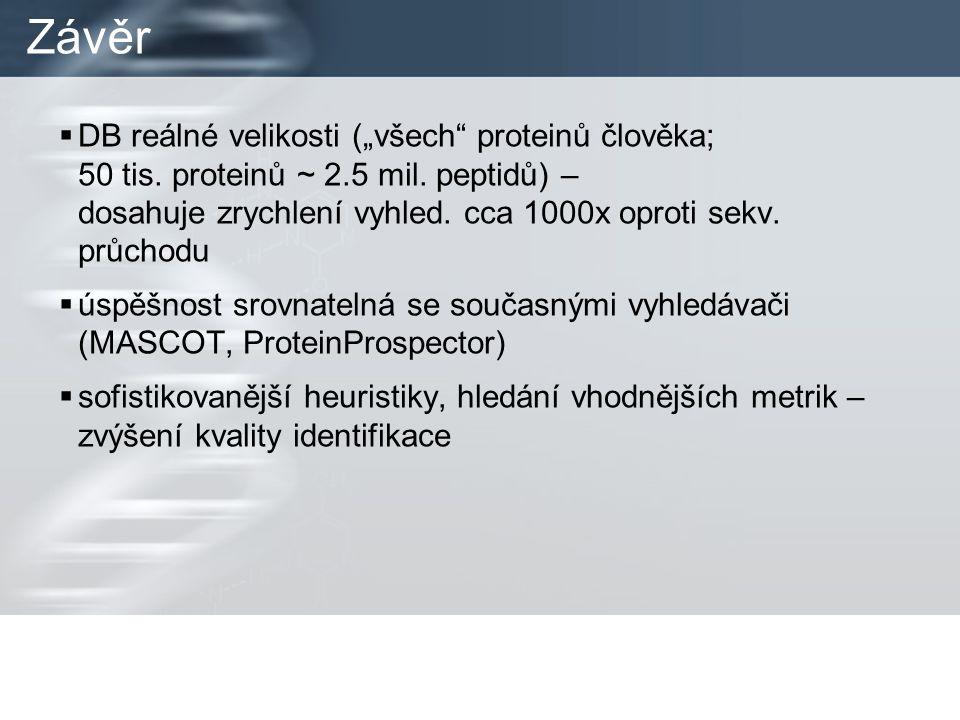"""Závěr  DB reálné velikosti (""""všech proteinů člověka; 50 tis."""