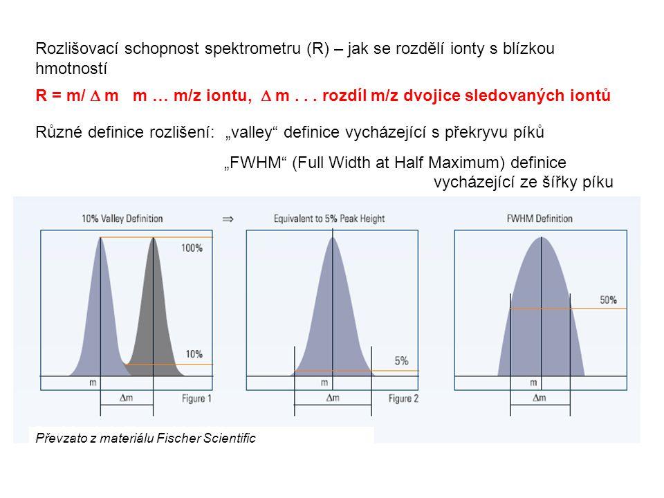 Rozlišovací schopnost spektrometru (R) – jak se rozdělí ionty s blízkou hmotností R = m/  m m … m/z iontu,  m... rozdíl m/z dvojice sledovaných ion