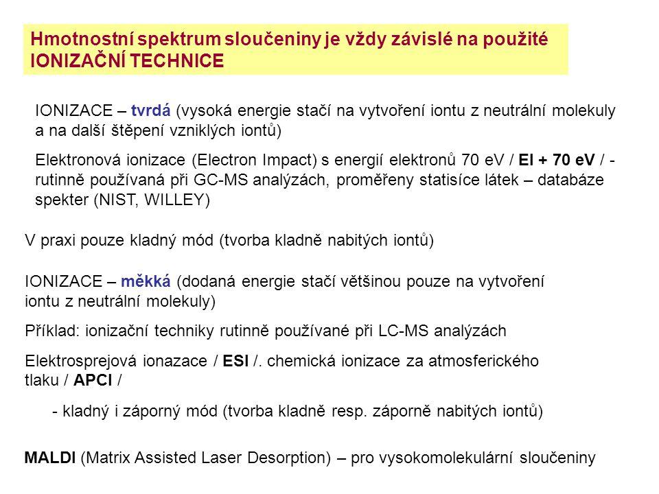 Hmotnostní spektrum sloučeniny je vždy závislé na použité IONIZAČNÍ TECHNICE IONIZACE – měkká (dodaná energie stačí většinou pouze na vytvoření iontu