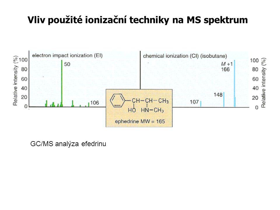 Vliv použité ionizační techniky na MS spektrum GC/MS analýza efedrinu