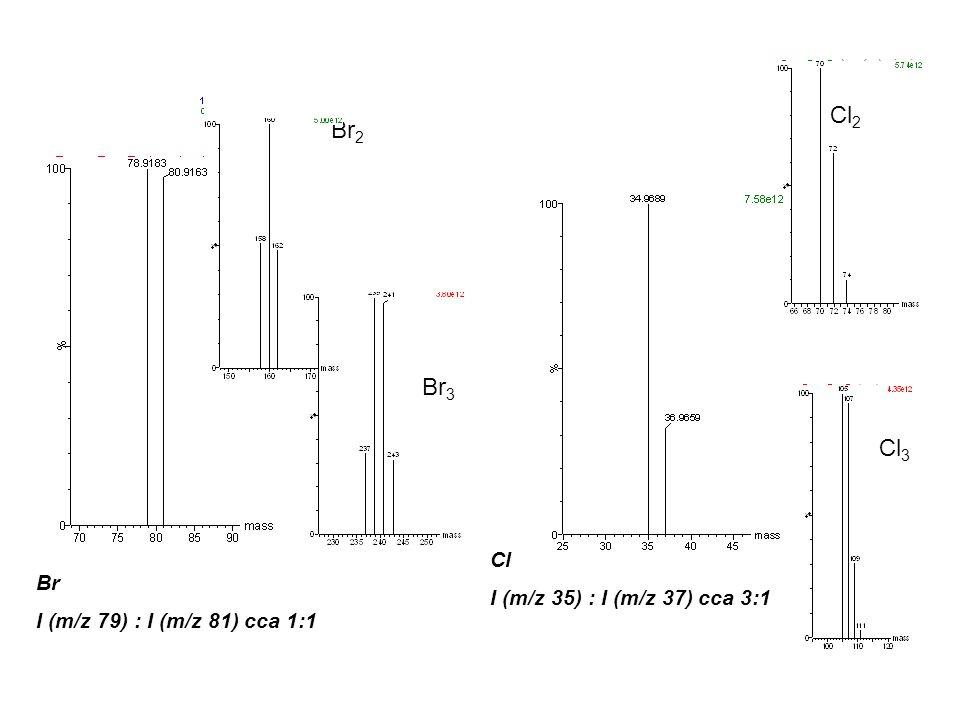 Br I (m/z 79) : I (m/z 81) cca 1:1 Cl I (m/z 35) : I (m/z 37) cca 3:1 Cl 2 Cl 3 Br 2 Br 3