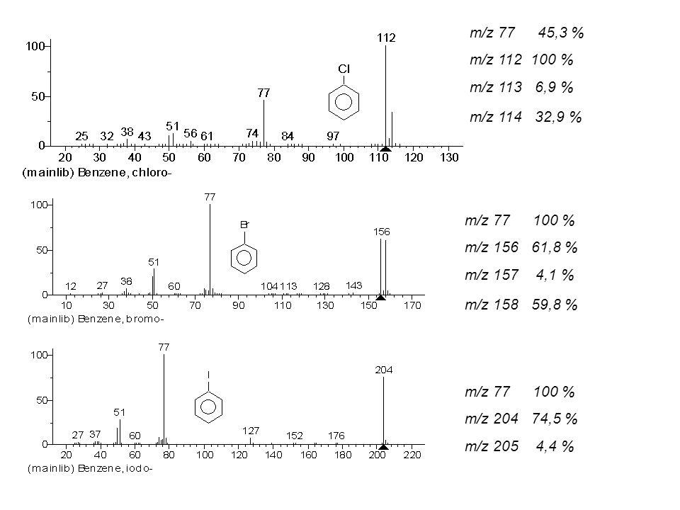 m/z 7745,3 % m/z 112 100 % m/z 113 6,9 % m/z 114 32,9 % m/z 77100 % m/z 156 61,8 % m/z 157 4,1 % m/z 158 59,8 % m/z 77100 % m/z 204 74,5 % m/z 205 4,4 %