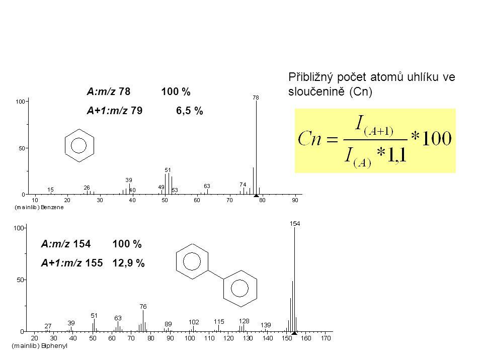 A:m/z 78 100 % A+1:m/z 79 6,5 % A:m/z 154 100 % A+1:m/z 155 12,9 % Přibližný počet atomů uhlíku ve sloučenině (Cn)