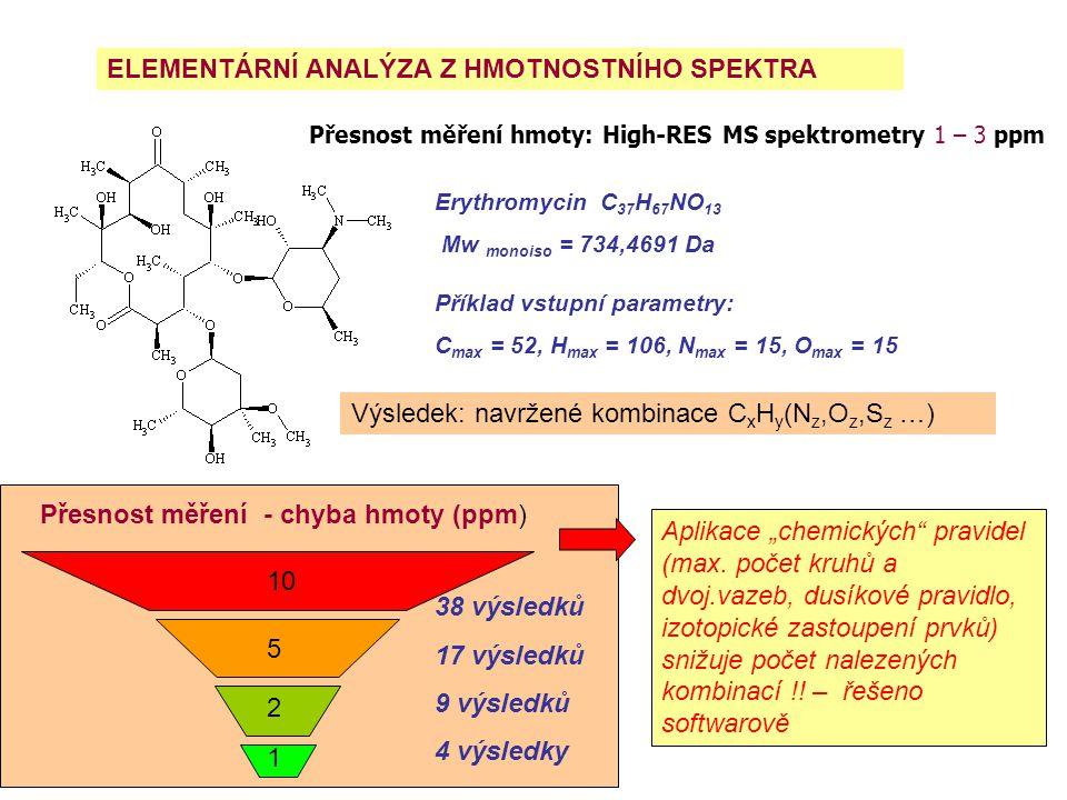 ELEMENTÁRNÍ ANALÝZA Z HMOTNOSTNÍHO SPEKTRA Erythromycin C 37 H 67 NO 13 Mw monoiso = 734,4691 Da Přesnost měření hmoty: High-RES MS spektrometry 1 – 3