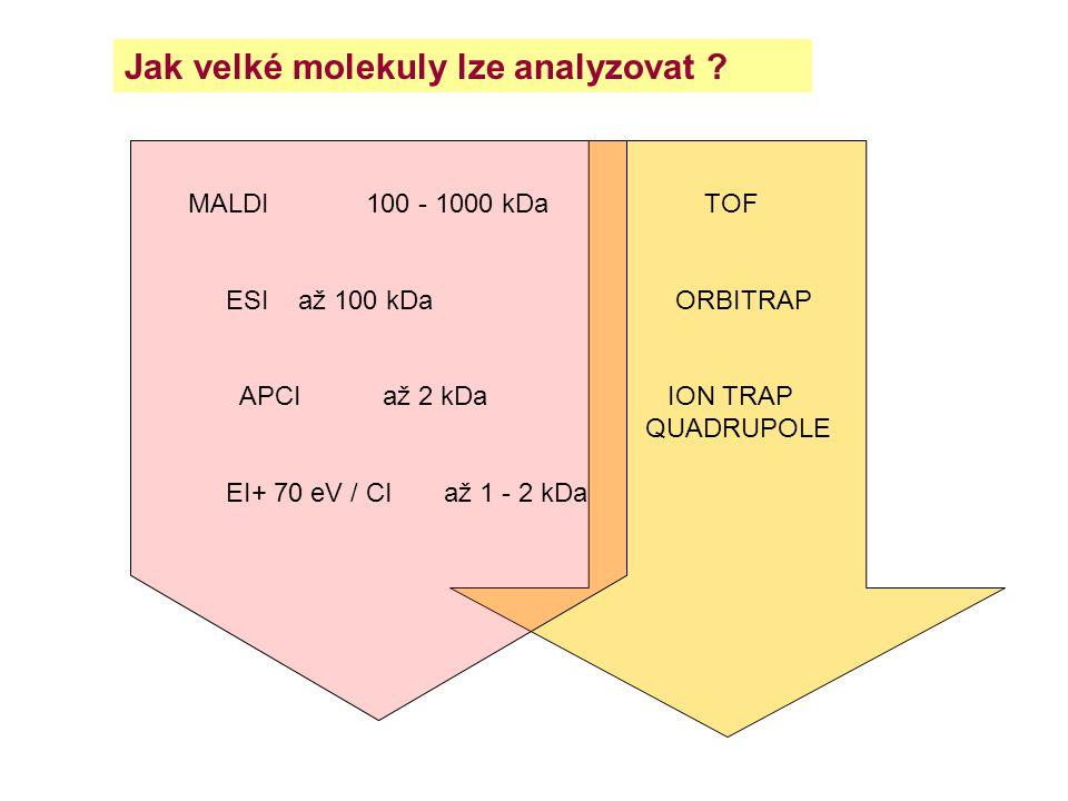 MALDI 100 - 1000 kDa ESI až 100 kDa APCI až 2 kDa EI+ 70 eV / CI až 1 - 2 kDa Jak velké molekuly lze analyzovat ? TOF ORBITRAP ION TRAP QUADRUPOLE