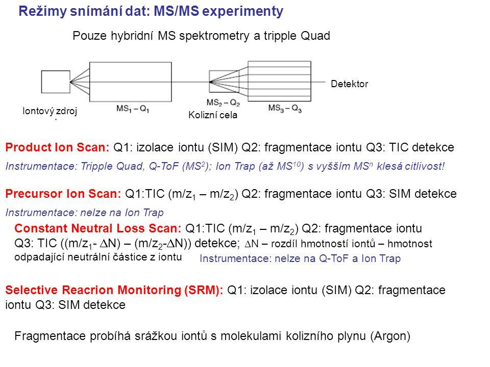 Režimy snímání dat: MS/MS experimenty Kolizní cela Iontový zdroj Detektor Pouze hybridní MS spektrometry a tripple Quad Product Ion Scan: Q1: izolace