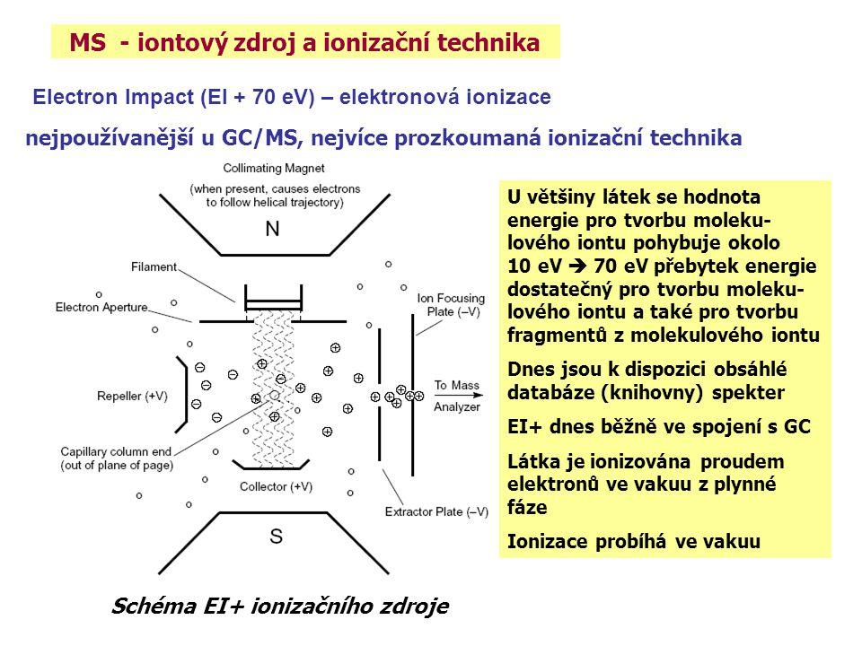 MS - iontový zdroj a ionizační technika Electron Impact (EI + 70 eV) – elektronová ionizace nejpoužívanější u GC/MS, nejvíce prozkoumaná ionizační tec