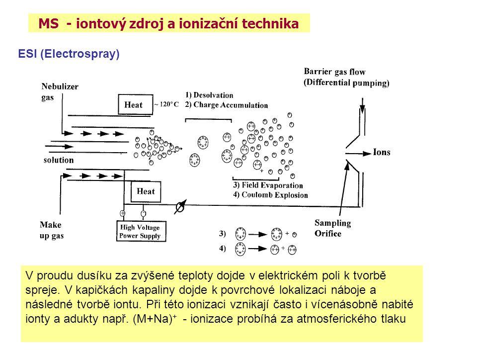 MS - iontový zdroj a ionizační technika ESI (Electrospray) V proudu dusíku za zvýšené teploty dojde v elektrickém poli k tvorbě spreje. V kapičkách ka