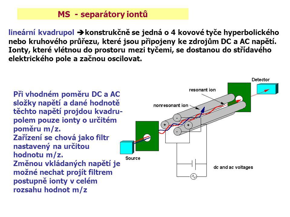 MS - separátory iontů lineární kvadrupol  konstrukčně se jedná o 4 kovové tyče hyperbolického nebo kruhového průřezu, které jsou připojeny ke zdrojům