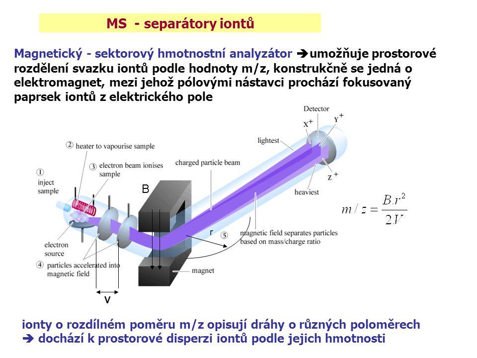 Magnetický - sektorový hmotnostní analyzátor  umožňuje prostorové rozdělení svazku iontů podle hodnoty m/z, konstrukčně se jedná o elektromagnet, mez