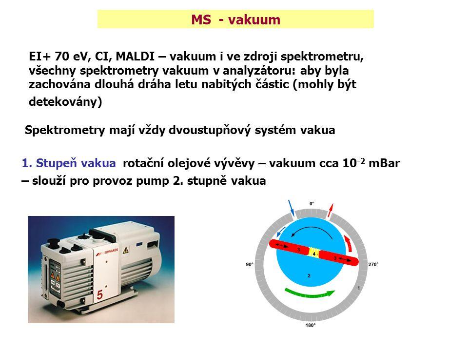 MS - vakuum EI+ 70 eV, CI, MALDI – vakuum i ve zdroji spektrometru, všechny spektrometry vakuum v analyzátoru: aby byla zachována dlouhá dráha letu nabitých částic (mohly být detekovány) 1.
