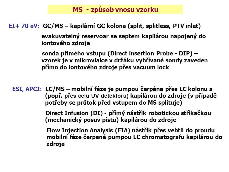MS - způsob vnosu vzorku EI+ 70 eV: GC/MS – kapilární GC kolona (split, splitless, PTV inlet) evakuvatelný reservoar se septem kapilárou napojený do i