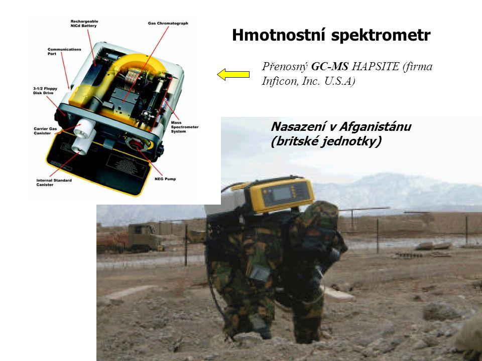 Hmotnostní spektrometr Přenosný GC-MS HAPSITE (firma Inficon, Inc. U.S.A) Nasazení v Afganistánu (britské jednotky)