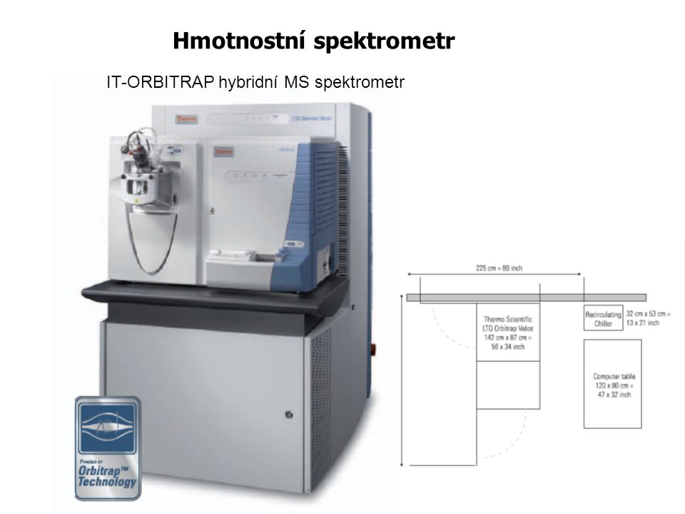 Hmotnostní spektrometr IT-ORBITRAP hybridní MS spektrometr