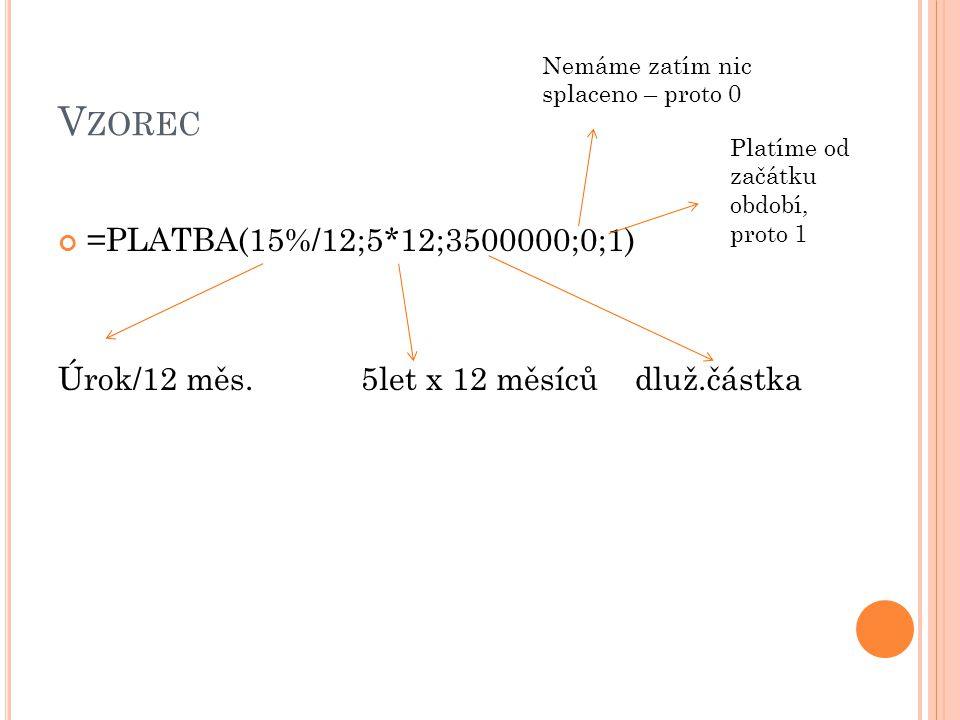 V ZOREC =PLATBA(15%/12;5*12;3500000;0;1) Úrok/12 měs.