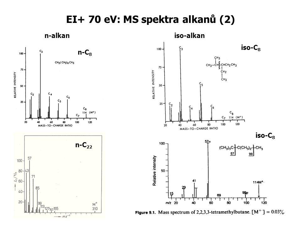 EI+ 70 eV: MS spektra alkanů (2) n-alkaniso-alkan n-C 22 n-C 8 iso-C 8