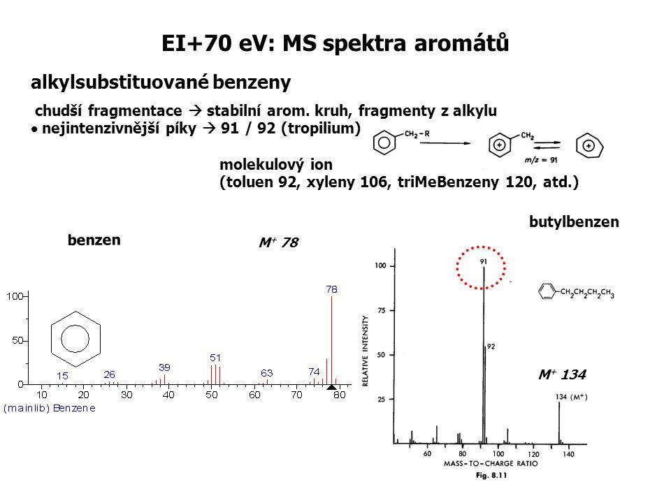 EI+70 eV: MS spektra aromátů alkylsubstituované benzeny chudší fragmentace  stabilní arom.